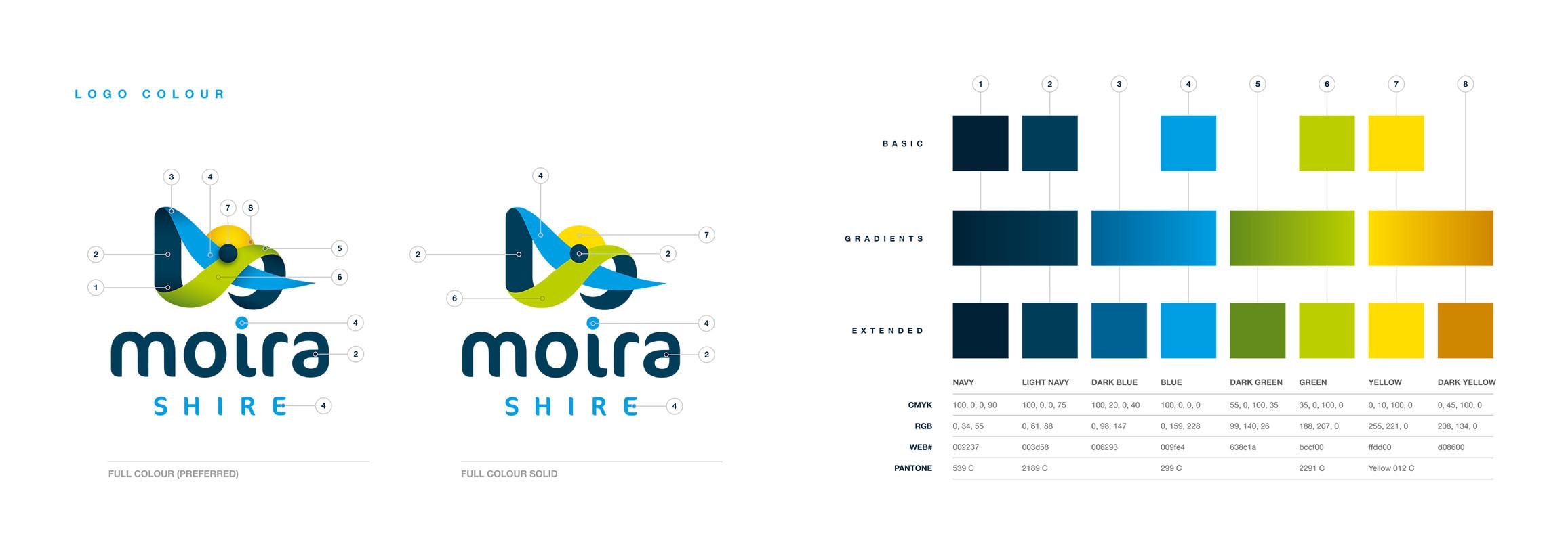 Moira_Branding_3.jpg