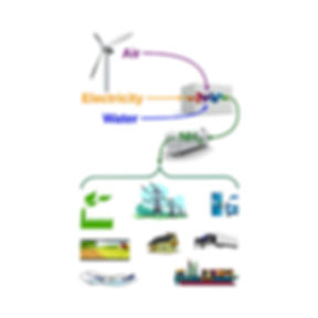concept-diagram-NH3-vertical-web2.jpg