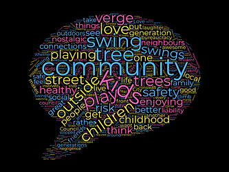 Street swings City of South Perth word graphic