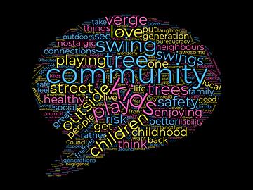 Community word graphic