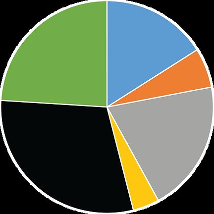 4x4_graf.png