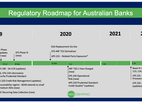 Australian Banking Regulatory Roadmap - A Sneak Peek into what lies ahead in FY 2019-20 and Beyond!
