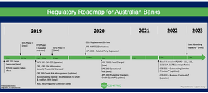 Australian Regulatory Roadmap