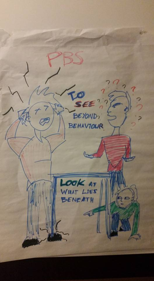 PBS Poster from a Workshop