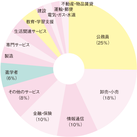 Graph_Chiiki-02.png