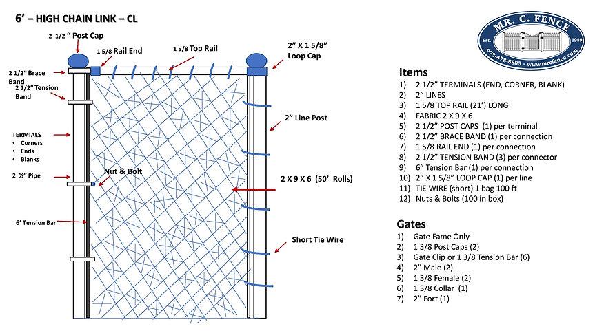 Description of Chain link Fence.jpg