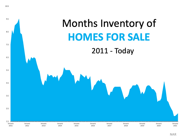 Homes sale.png