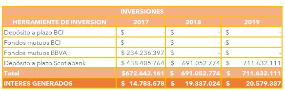Inversiones 1.PNG