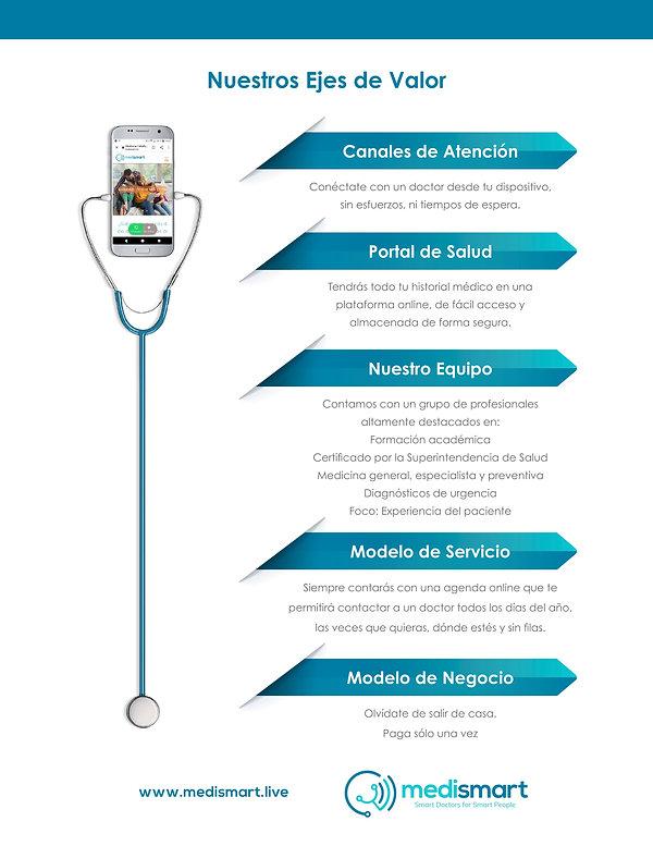 Medismart - Pasos de la Atencion 2.jpg