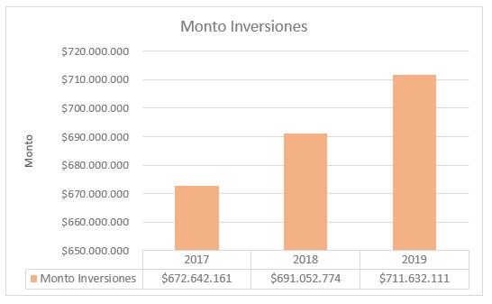 Inversión_1_graf.PNG