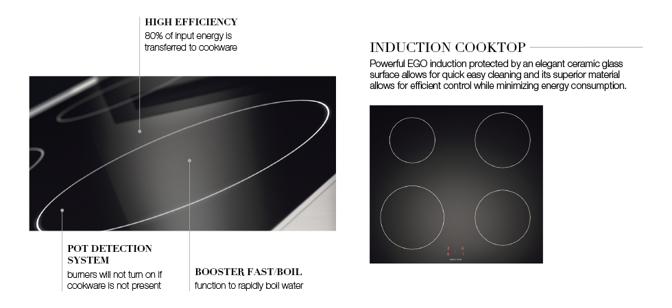 Sofia Induction Cooktop_Page 4