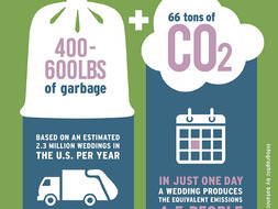 8 Ways to reduce waste and host a more sustainable wedding.