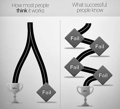 Failures and Success - Ligon Brothers