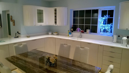 Gloss White Kitchen Styles
