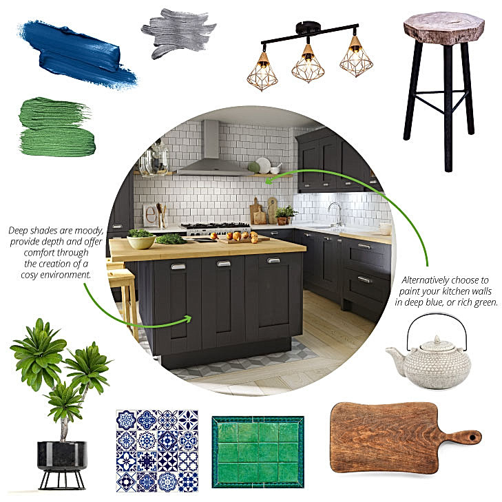 An industrial kitchen design moodboard.
