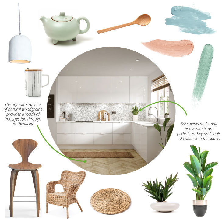 A minimalist kitchen design moodboard.