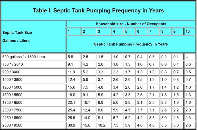 pump-freq-chart.png