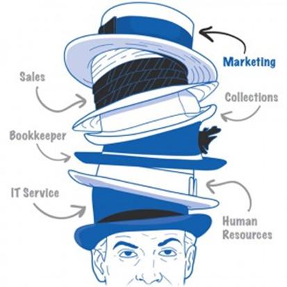 business process agility multitasking