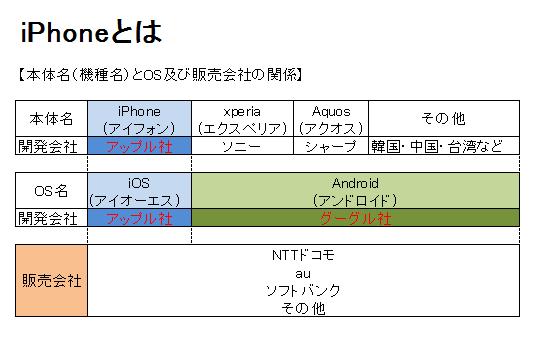 IPほんとは2.bmp