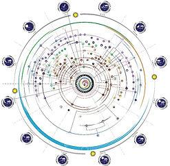 Ecological calendar