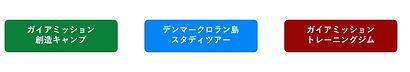 スクリーンショット 2021-04-26 20.58.50.png