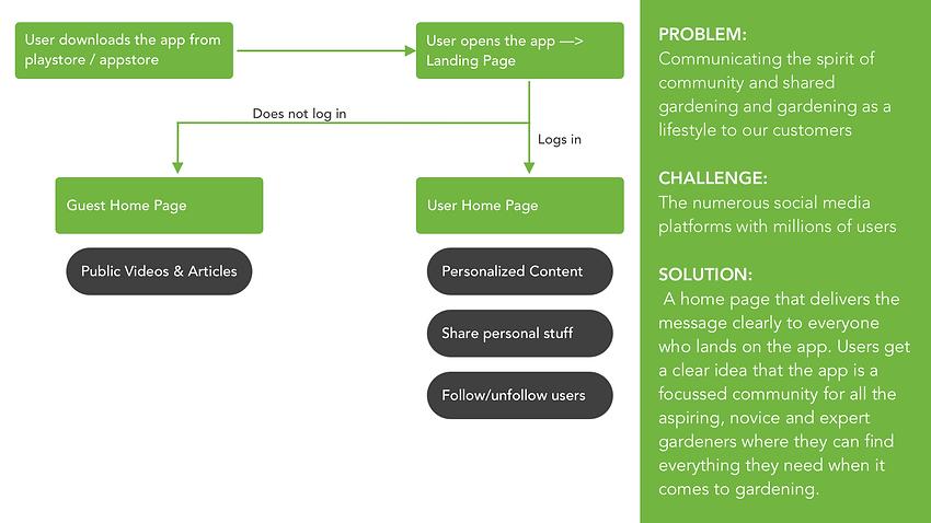 Home Page Scenario.png
