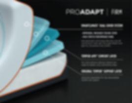 73923_ProAdapt_Firm_Layer_Benefit.jpg