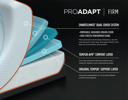 73923_ProAdapt_Firm_Layer_Benefit.jpg