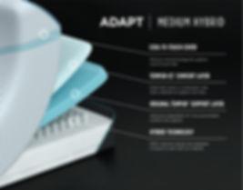 73923_Adapt_MediumHybrid_Layer_Benefit.j