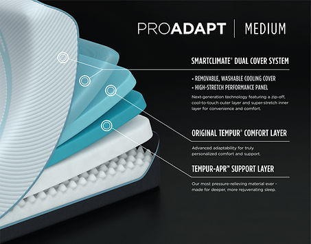73923_ProAdapt_Medium_Layer_Benefit.jpg