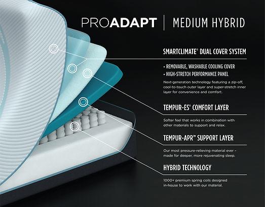 73923_ProAdapt_MediumHybrid_Layer_Benefi