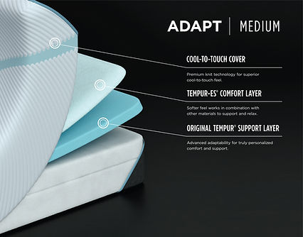 73923_Adapt_Medium_Layer_Benefit.jpg