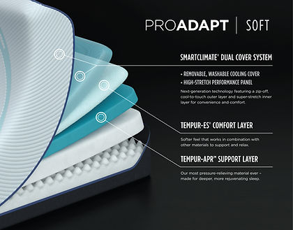73923_ProAdapt_Soft_Layer_Benefit.jpg