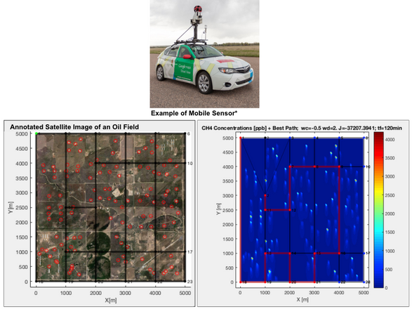 Mobile Sensor Optimal Path Planning for Monitoring Methane Emissions in an Oil Field