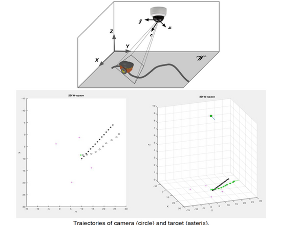 Tracking an unknown-dynamics object with a PT camera