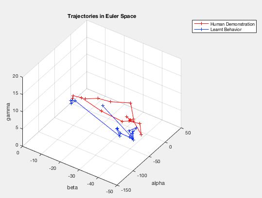 trajectories.png