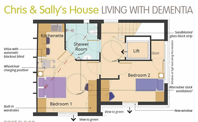 Living With Dimentia Floorplan