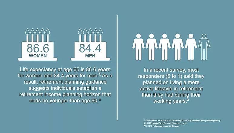 Census 2010 retirement.webp