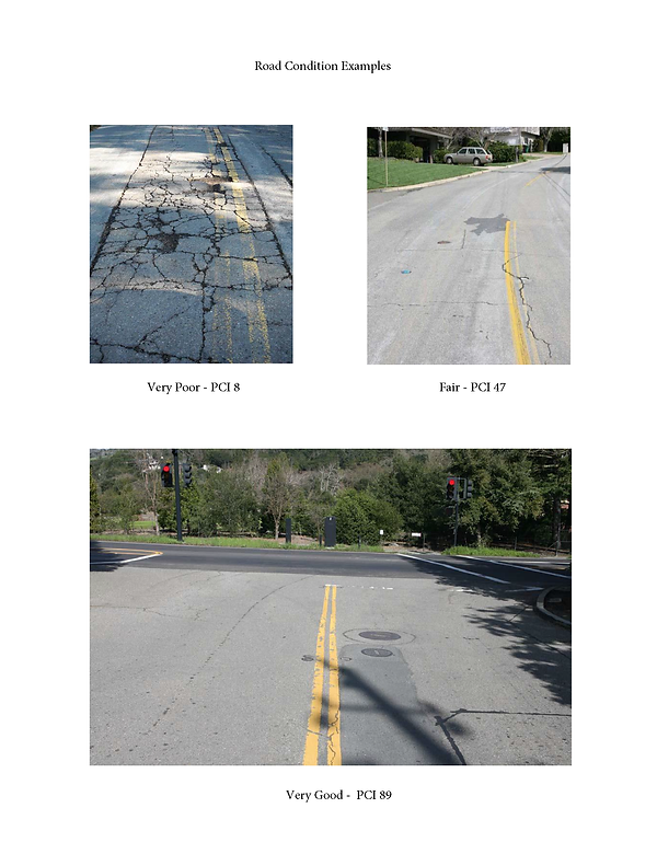 Road Condition Examples.png
