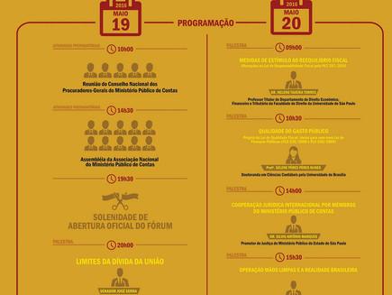 VIII Fórum Nacional de Procuradores do Ministério Público de Contas