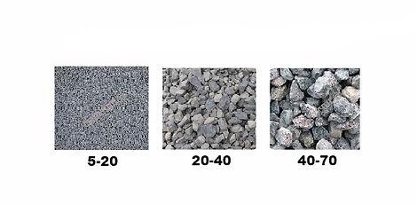 гранитный щебень 5-20 20-40 40-70