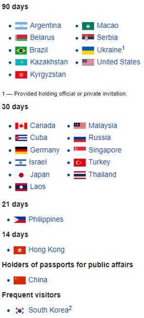 visa information mongolia