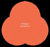 venn_product.png