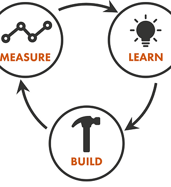 build-measure-learn.png