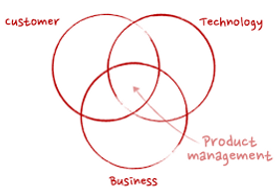 Product Manager.png