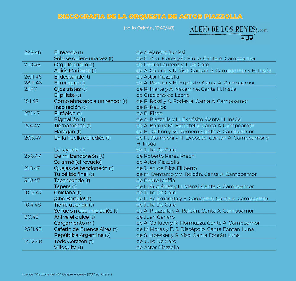 Discografía de la orquesta típica de Piazzolla del 46