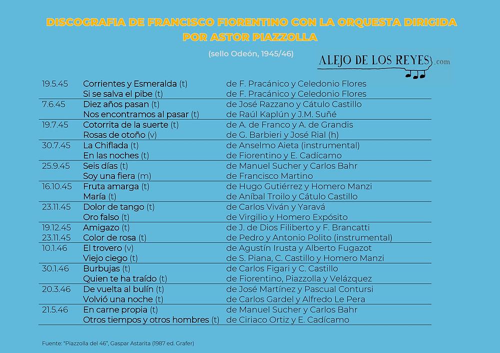 Discografía de Francisco Fiorentino con Astor Piazzolla