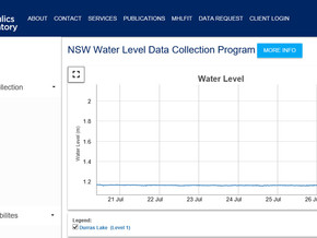 Durras Lake fills to overflowing