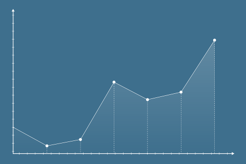 random graph of nothing in particular CC0 Public Domain