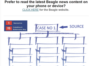 Your Beagle midweek edition September 22nd 2021 is OUT NOW